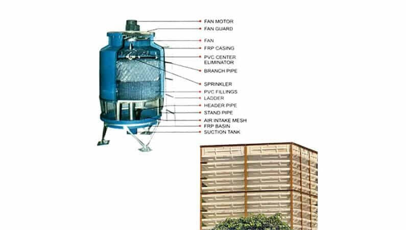 FRP Cooling Tower Supplier